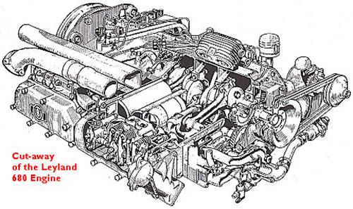 Leyland 680 Engine