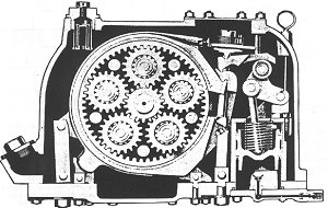 gearbox cross-section