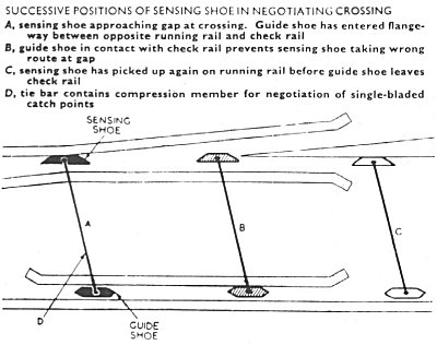 Wickham Railbus Elliot Track Recorder